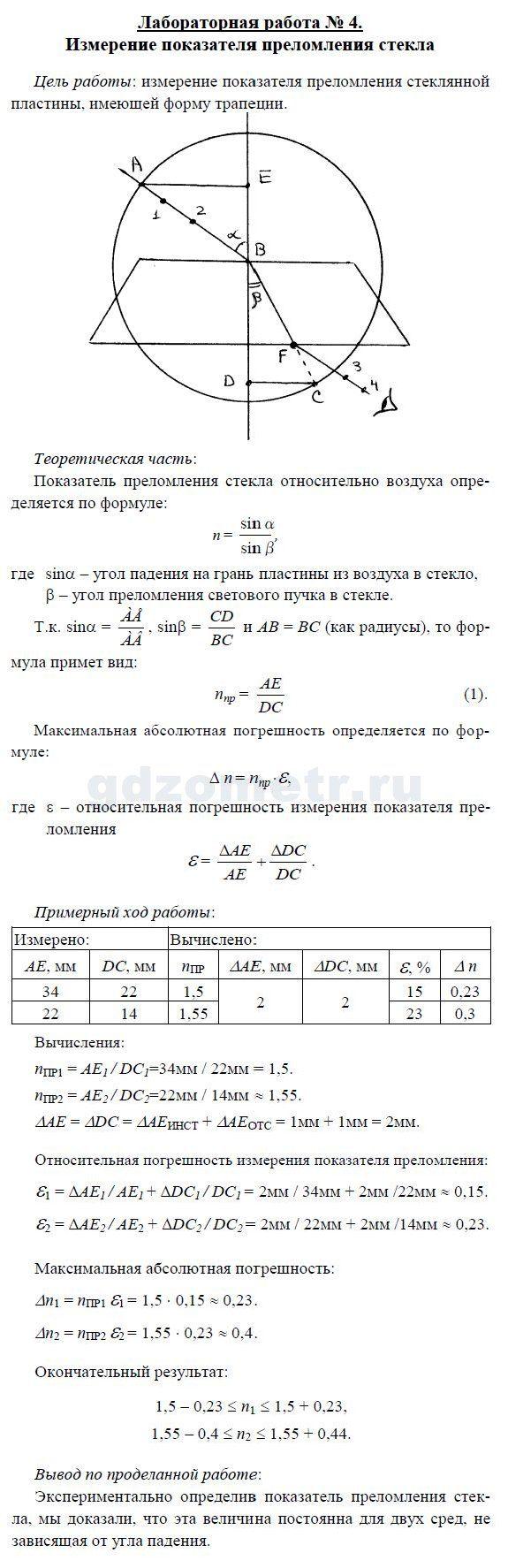 Рабочая программа по русскому 4 класс школа россии митюшина хамраева скачать