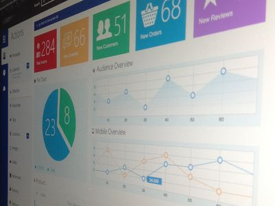 Beautiful dashboard design. Love the colors at the top. Metro Style - Dashboard View