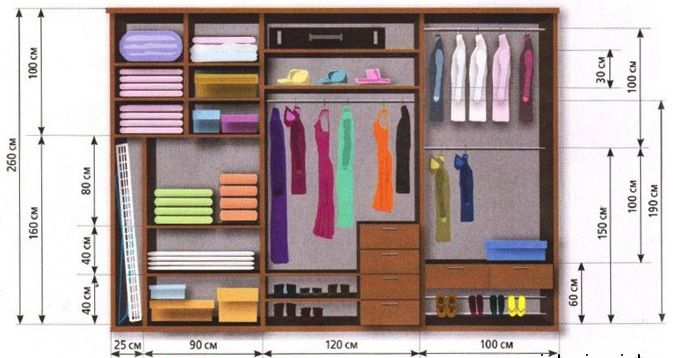 планировка шкафа - Поиск в Google