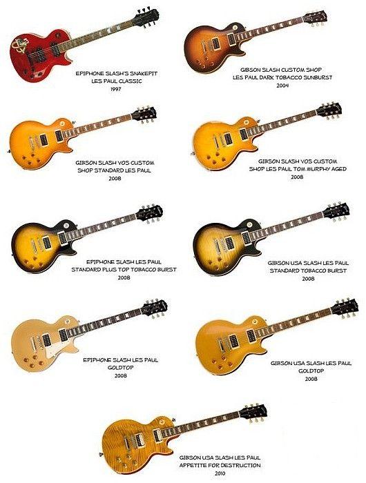 Slash's Guitars | Les Paul, Signature and B.C. Rich