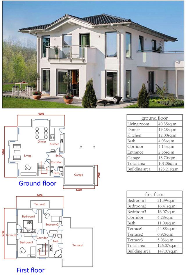 Ultimate House Designs with House Plans Featuring