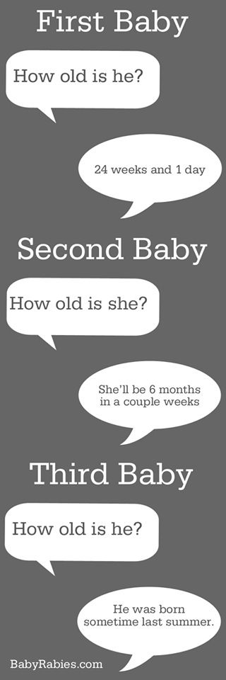 By baby #3, there's too much to remember (or no memory left!)