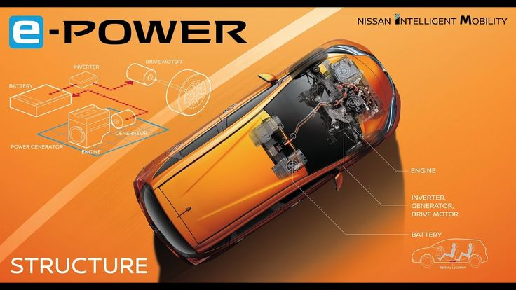 2017 NISSAN ELECTRIC CARS - NISSAN E POWER THE FUTURE OF NISSAN - 2017 N...
