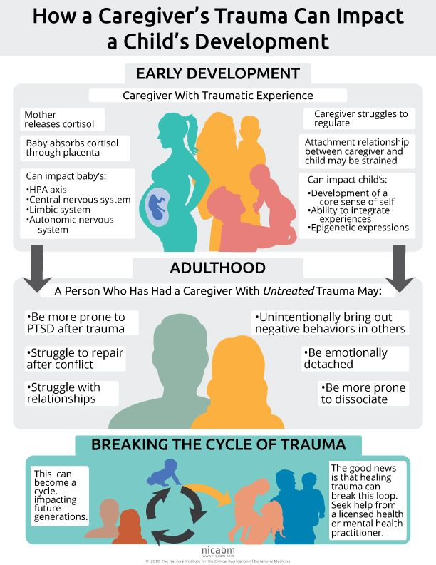 When someone experiences trauma, its physical and emotional effects can sometime…