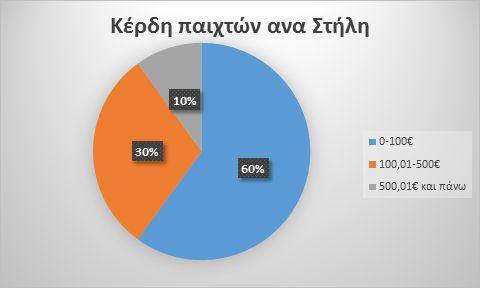 Ενημερωθείτε με παραδείγματα αλλά και πολλά images μέσα από το Luckybet.gr τι αναφέρουν οι νόμοι για την φορολογία στο διαδικτυακό στοίχημα.