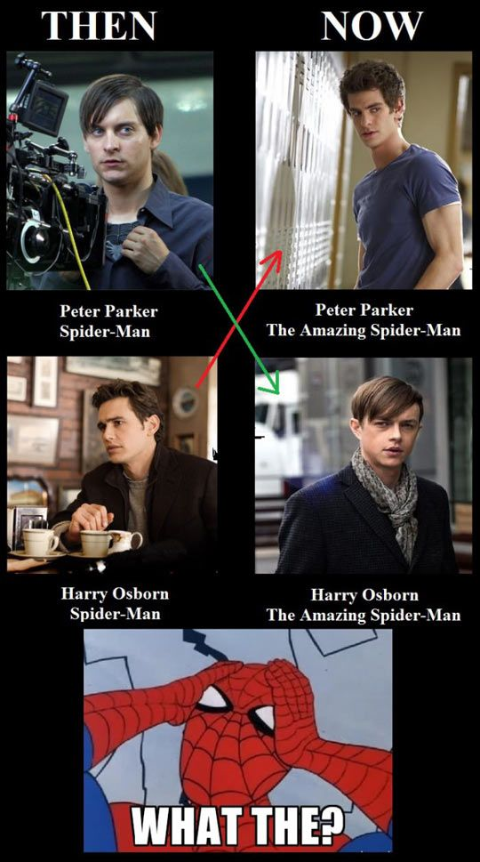 Spiderman Then And Now. Not sure if this is true, but if it is WAY COOL!!!!