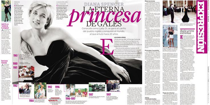 """""""La eterna princesa de Gales"""" Especial para la sección de Expresión del periódico Noroeste sobre el aniversario luctuoso de la princesa Diana de Gales"""