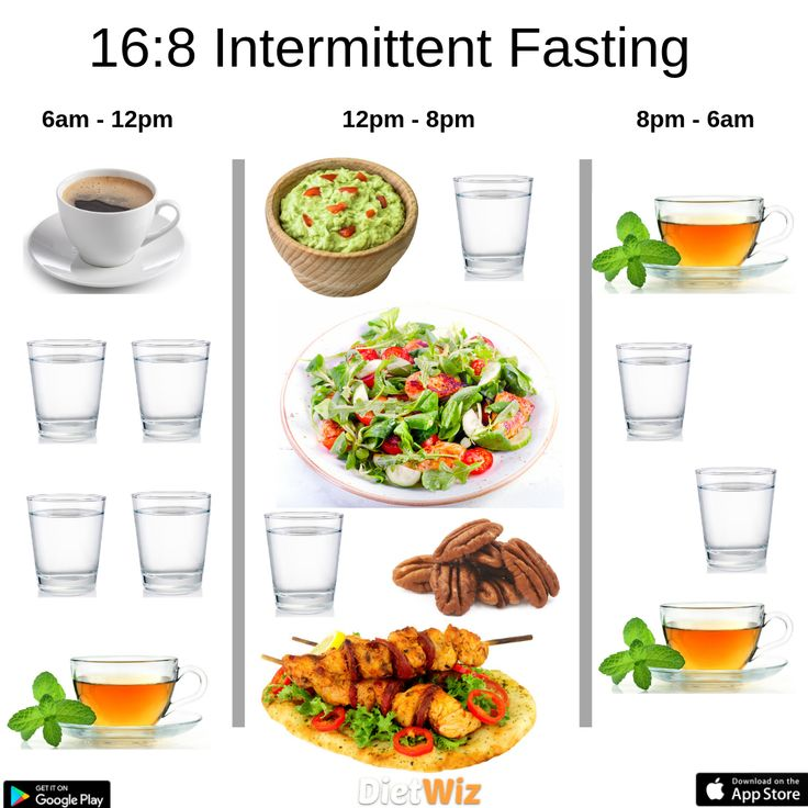 This is an example of a day intermittent fasting. food