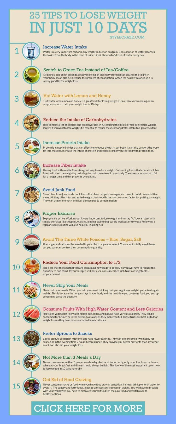 Pin On Latest Weight Loss Ideas