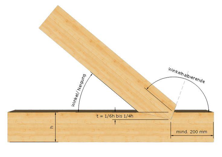 35 besten wood joints bilder auf pinterest holzverbindungen zimmerer und fachwerk. Black Bedroom Furniture Sets. Home Design Ideas