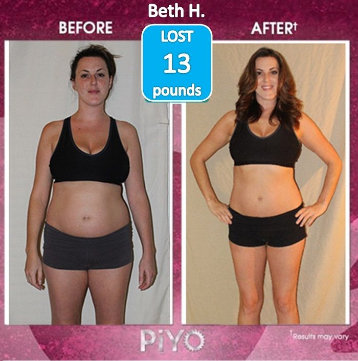 Check Out Beth S New Piyo Results In Just 60 Days Of