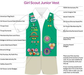Where to Place Insignia on a Uniform Girl Scout Juniors (Ages 8-11)