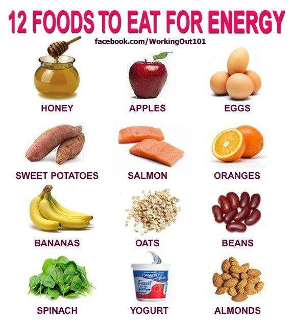 The 12 Foods to eat for Energy