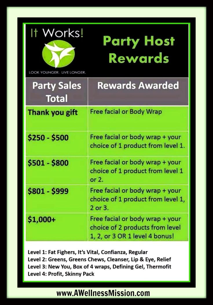 "Have you ever thought about trying that ""Crazy Wrap Thing?"" Simply apply the body applicator anywhere from the neck down and 45 minutes later your skin will be toner, tighter, and firmer. This will also reduce the appearance of cellulite. It's just that easy!!!! We have a facial wrap too. Either wrap is $25 and if you host a party you can earn a free wrap and a chance for more free products!! ‪#‎ItWorks‬ ‪#‎bodywrap‬ ‪#‎CrazyWrapThing‬"