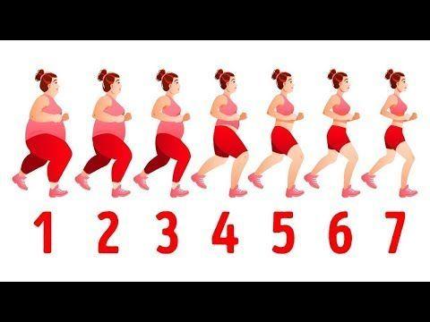 Эта 5-минутная Тренировка Заменит Интенсивные Кардиоупражнения - YouTube
