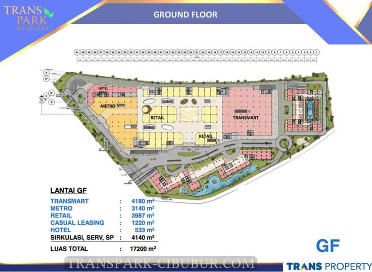 Ground floor plan Trans Park Cibubur