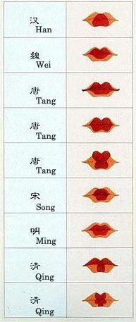 ancient chinese lipstick evolution