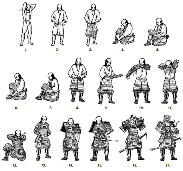 Past - The Evolution of Samurai Armour, this also inculdes how to put it on. (My armoury, 2012)