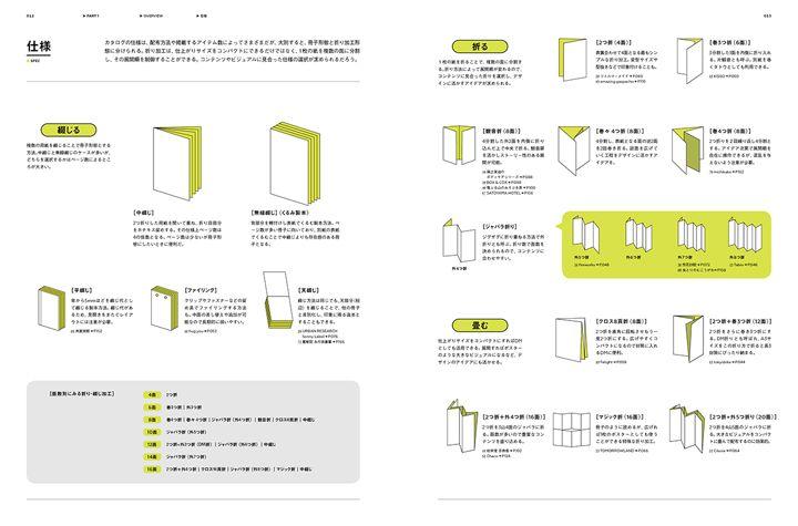 商品と顧客をつなぐ カタログのデザイン | おすすめ書籍・本 | デザイン情報サイト[JDN]