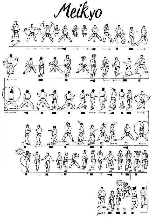 Artes Marciais On Line - Postagens: Especial Kata Diagramas e Significados