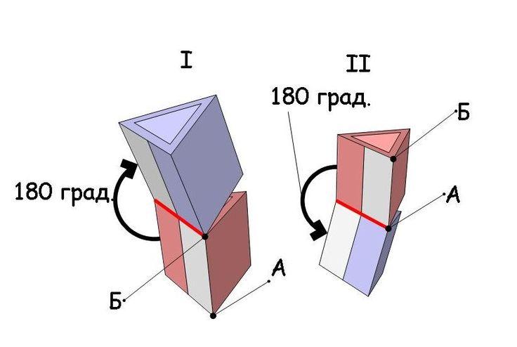 Рисунок пояснение