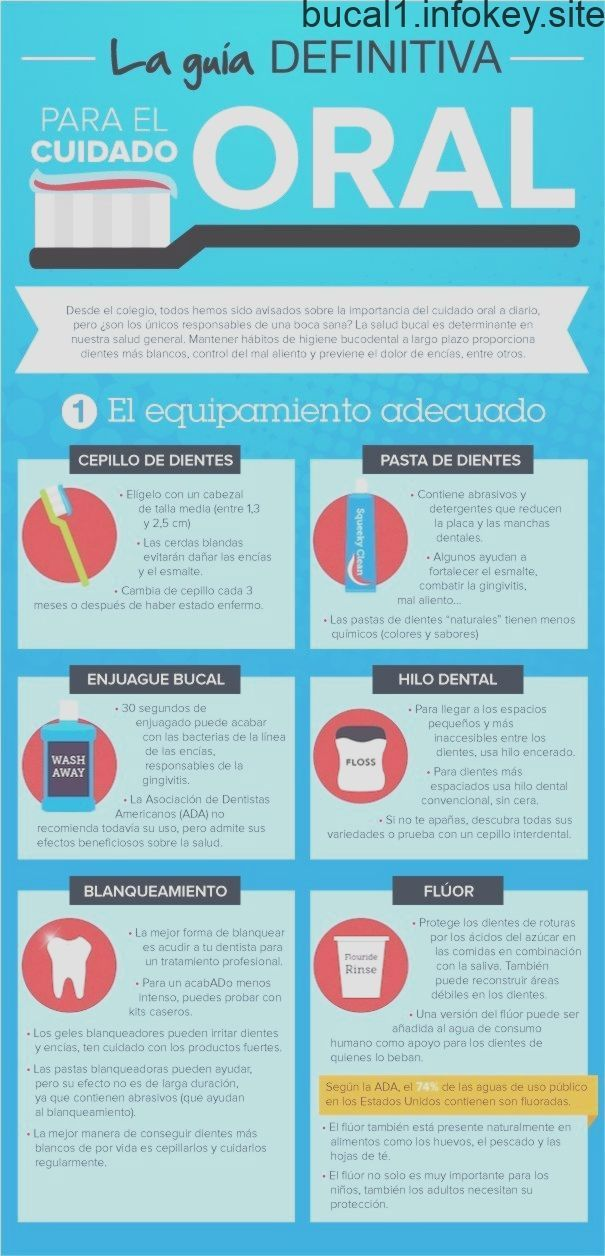 Las 6 Mejores Infografías Sobre Salud Dental Clínica Dental Sevilla Impla Dental Healthy Teeth Dental Care