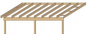 photos simple tool shed | 16′ lean to shed with a 4/12 roof pitch. 2 x 6 rafters and 2 ...