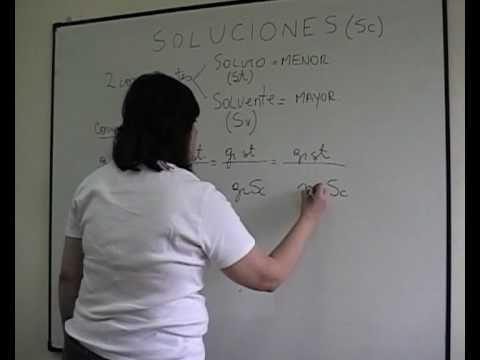 Soluciones Químicas_parte1 - YouTube