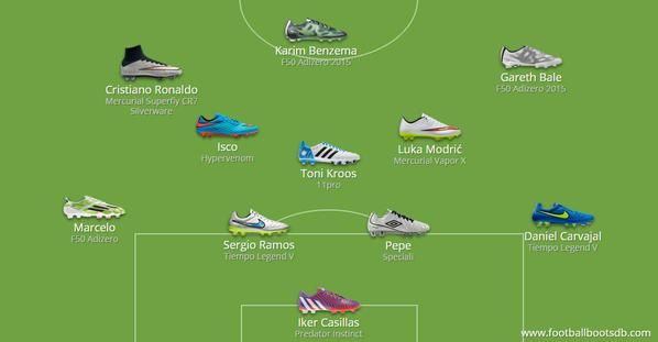 Real Madrid Boot Line Up From Elclasico Soccer Cleats