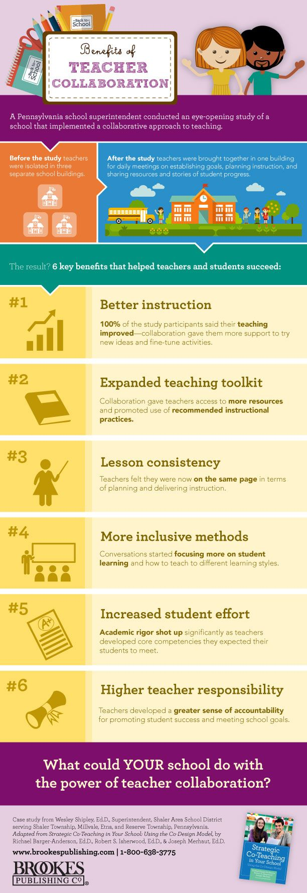 Collaborative Teaching Strategies Inclusion Classroom ~ Best inclusion images on pinterest autism learning