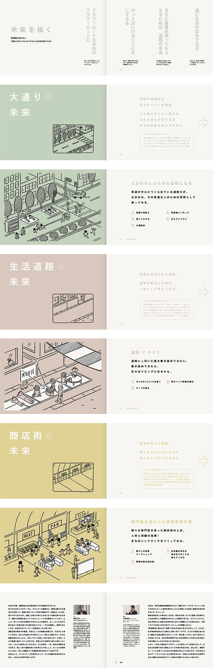 http://astt.jp/works/