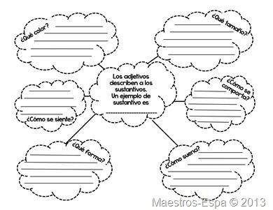 Recursos para maestros de español: Adjetivos