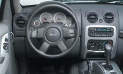 Awesome 2005 Jeep Liberty Problems