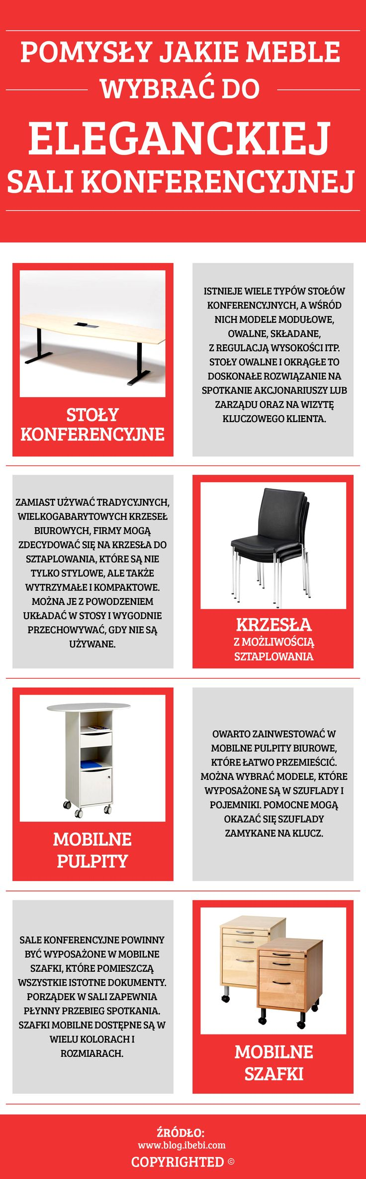 Nowoczesne sale spotkań zajmują miejsce tradycyjnych sal konferencyjnych. Te nowoczesne zawierają meble takie jak mobilne pulpity, krzesła z możliwością sztaplowania oraz owalne i składane stoły.