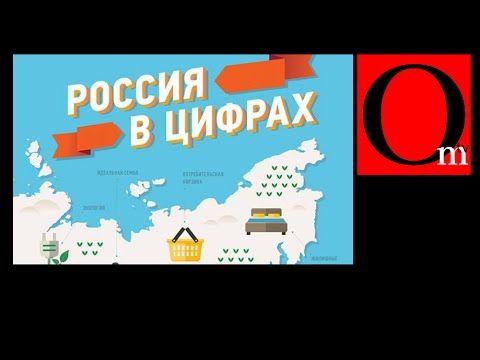 10 цифр, объясняющих Россию.