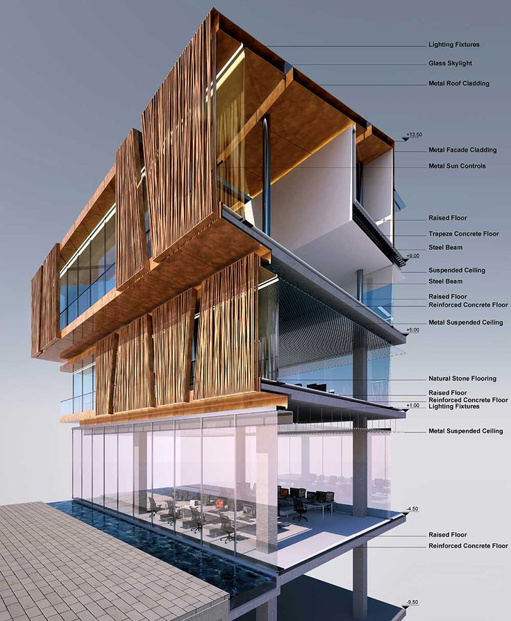 550b617ce58ece151100013d_selcuk-ecza-headquarters-tabanl-o-lu-architects_systemdetail01.png (2000×2432)