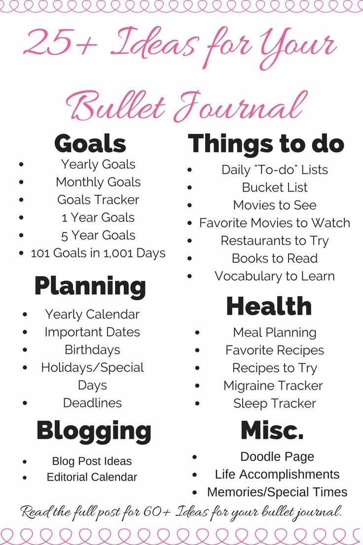 Looking for new ideas for your bullet journal?  Here's a unique and detailed list of pages for your bullet journal. | Bullet Journal pages | Bullet journal Ideas | How to set-up a bullet journal