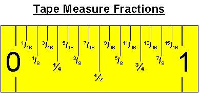 Decimal To Fraction Chart 2 likewise Fractions Love Em Or Hate Em in addition Math Worksheets For Kindergarten further Measure Tape Measure moreover Maths Week 2017. on 16th fractions to decimals