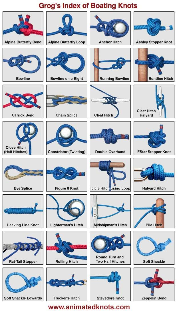 "[Animated] Knots!  ""Better to know a knot and not need it, than need a knot and not know it""  :)   Hover over the knots at this link to see their uses.  Click on the knot to see an animation of how to do it."