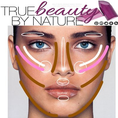 20 best images about Makeup on Pinterest | You rub, Under eye ...