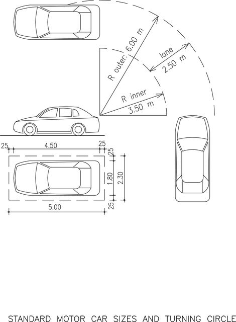 typical turning radius of a car 90 - Google Search