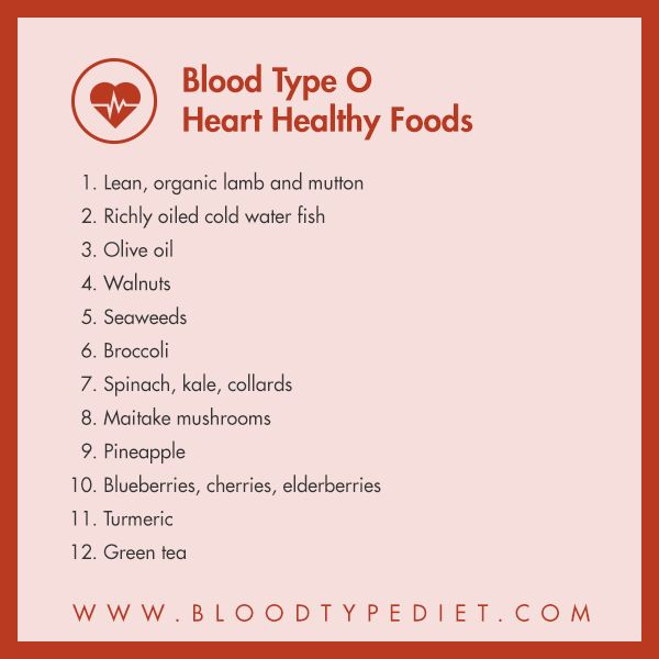 Your blood type can influence your cardiovascular system and your heart. Here are blood type diet checklists for optimizing your heart health.