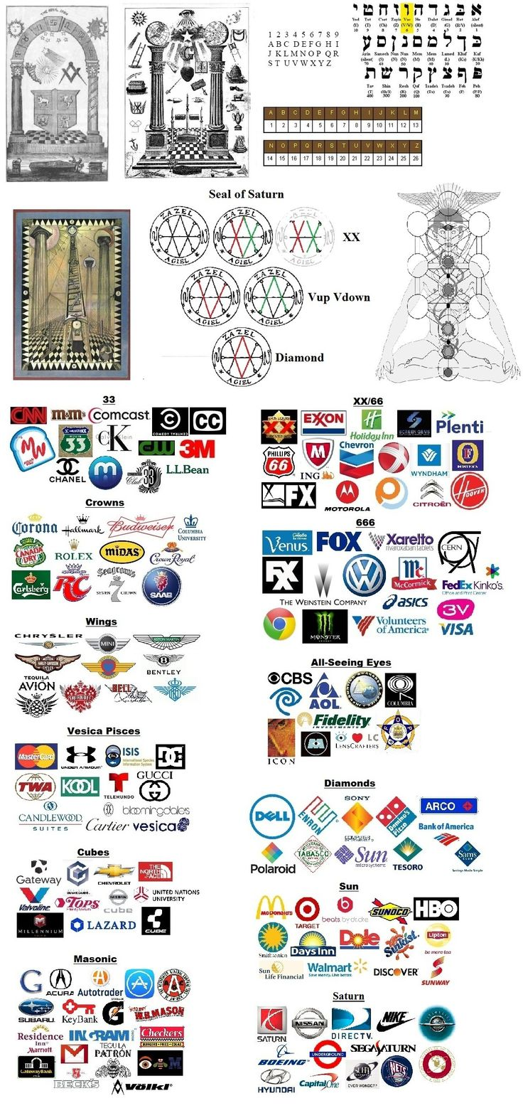 Pin by iam whoam on Corporate Logos Again Corporate logo