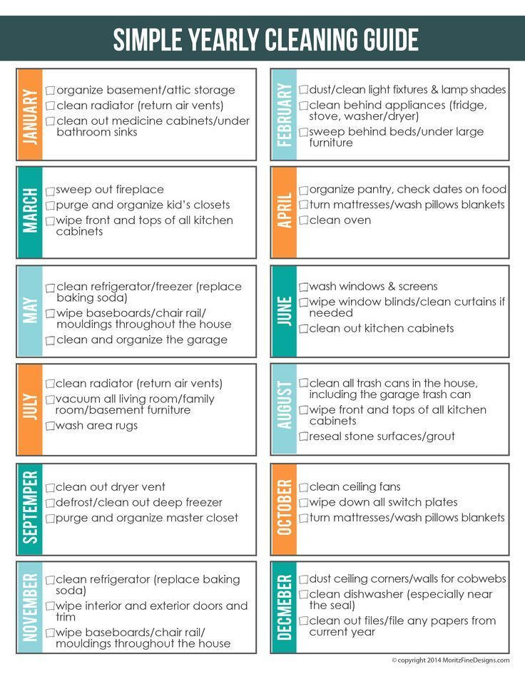 The 25+ best Deep cleaning checklist ideas on Pinterest   Deep ...