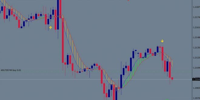 Download Mt4 Arrow Indicator 100 No Repaint For Buy Sell Free