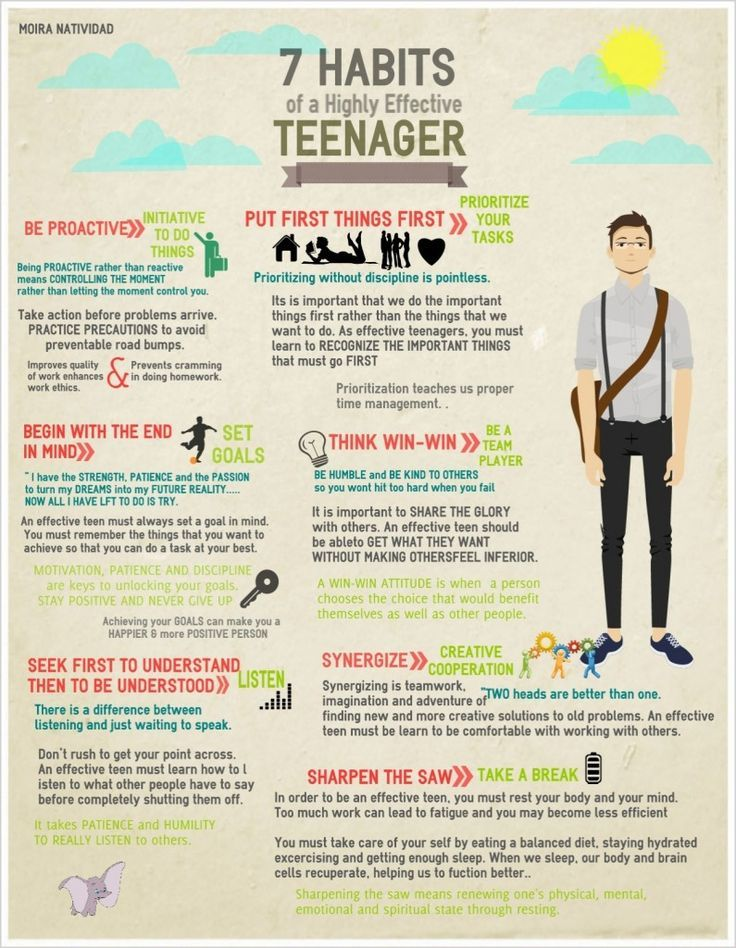 when does the average teenager start dating How much money does the average 15 year old have young, lazy, teenager with no work experience how much money does an average 14 year old have.