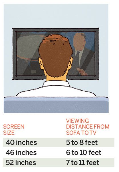 living room measurements TV viewing, room by room measurement guide for remodeling projects