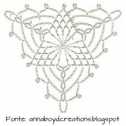 beautiful crochet triangle pattern