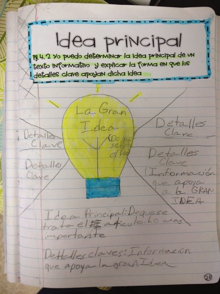 Teaching Main Idea Using Informational Books in Spanish/Encontrando la idea principal usando textos informativos - Learning in Two Languages