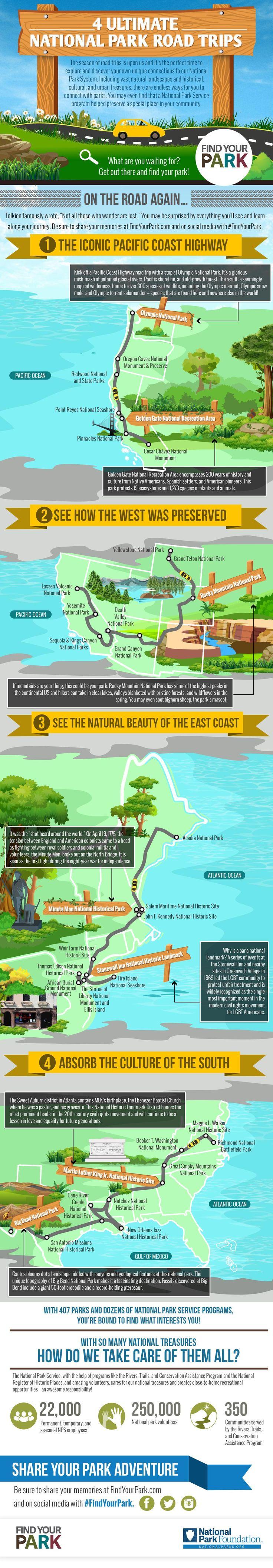 Die 4 ultimativen National Park Road Trips Infografik. Weitere tolle Rundreisen findet ihr auf http://www.usa-mietwagen.tips/blog/reiserouten/ Viel Spaß beim Ideensammeln! :)